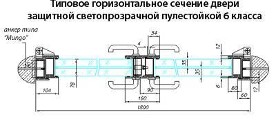 Типовое горизонтальное сечение двери защитной светопрозрачной пулестойкой 6 класс